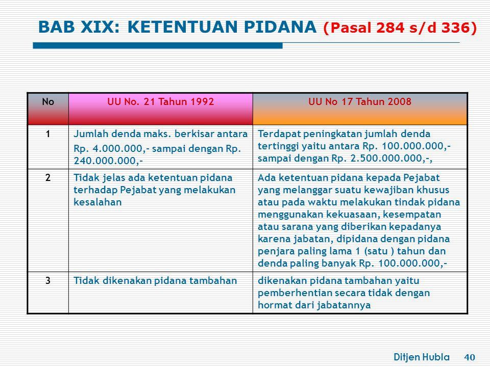 BAB XIX: KETENTUAN PIDANA (Pasal 284 s/d 336)