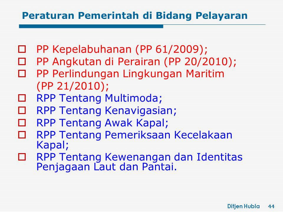 PP Kepelabuhanan (PP 61/2009); PP Angkutan di Perairan (PP 20/2010);