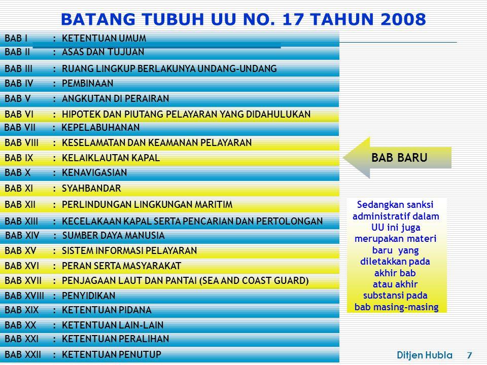 BATANG TUBUH UU NO. 17 TAHUN 2008