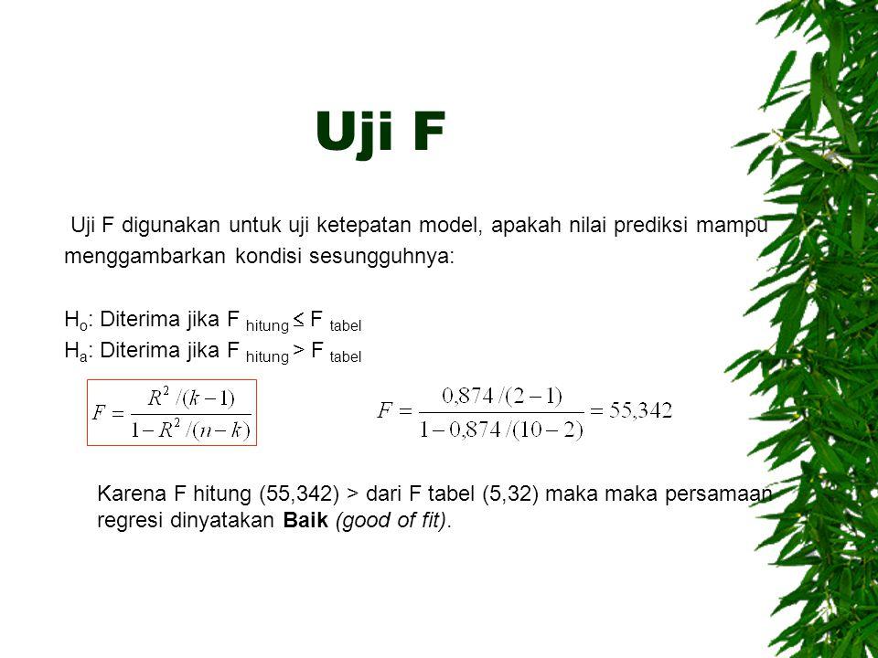 Uji F Uji F digunakan untuk uji ketepatan model, apakah nilai prediksi mampu menggambarkan kondisi sesungguhnya: