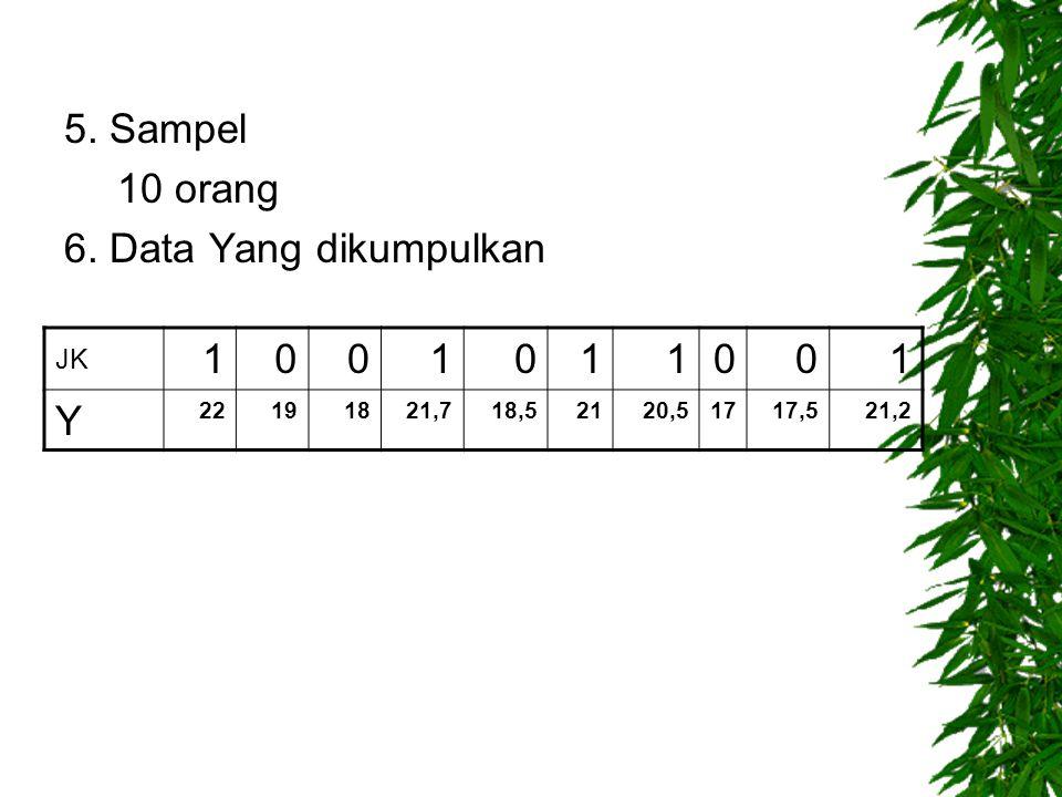 5. Sampel 10 orang 6. Data Yang dikumpulkan JK 1 Y 22 19 18 21,7 18,5