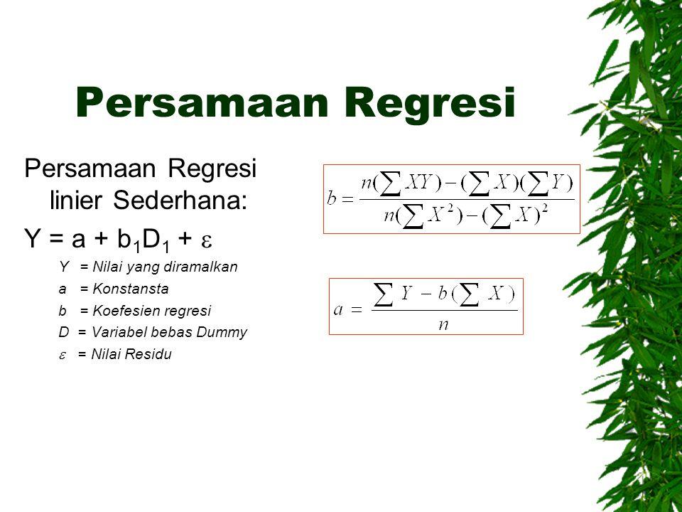 Persamaan Regresi Persamaan Regresi linier Sederhana: Y = a + b1D1 + 