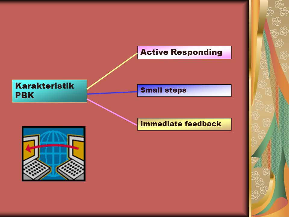 Active Responding Karakteristik PBK Small steps Immediate feedback