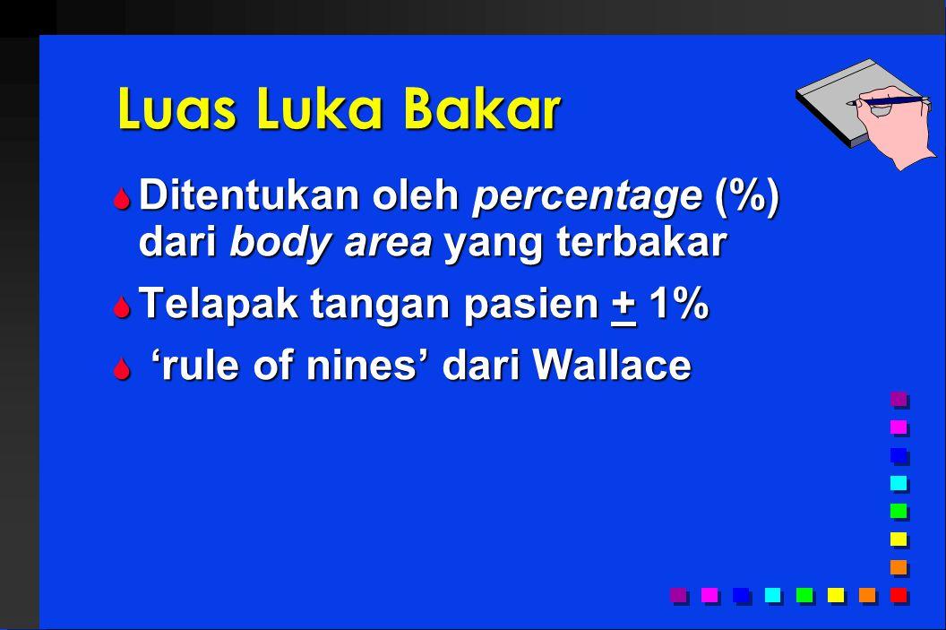 Luas Luka Bakar Ditentukan oleh percentage (%) dari body area yang terbakar. Telapak tangan pasien + 1%