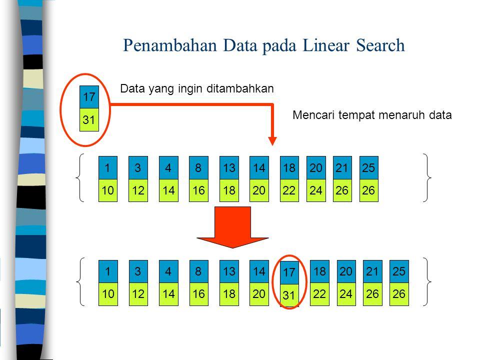 Penambahan Data pada Linear Search