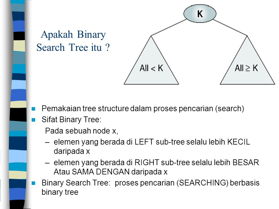 Apakah Binary Search Tree itu