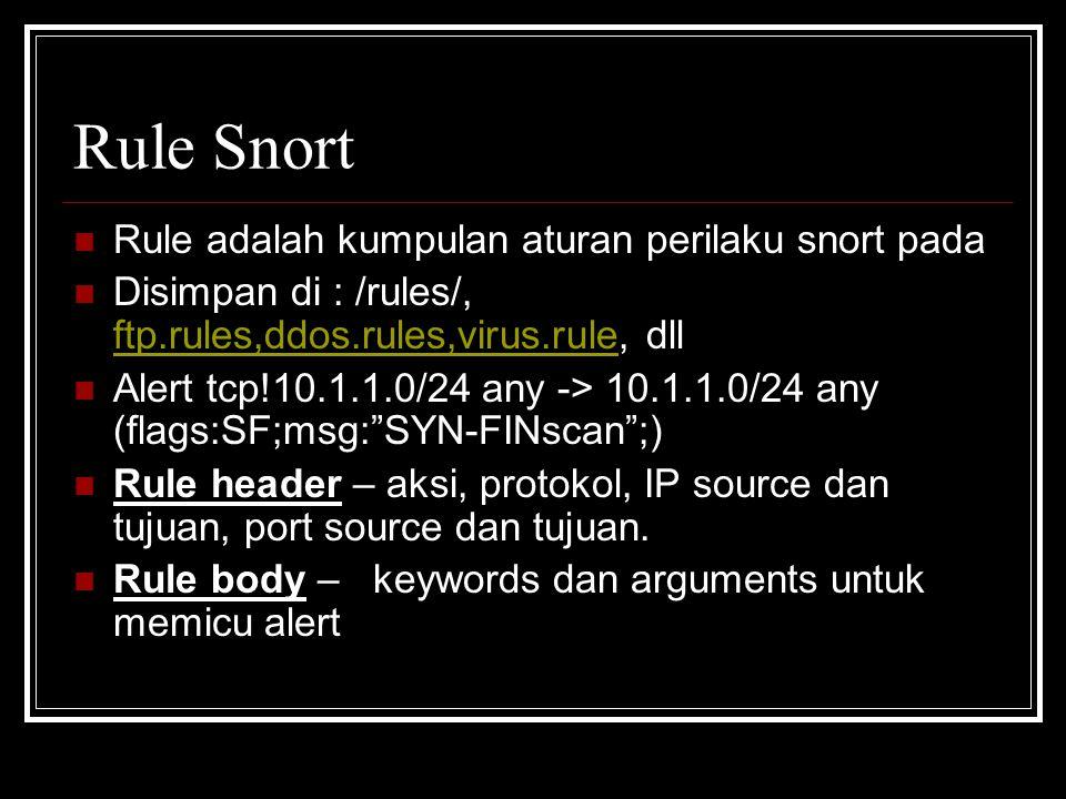 Rule Snort Rule adalah kumpulan aturan perilaku snort pada