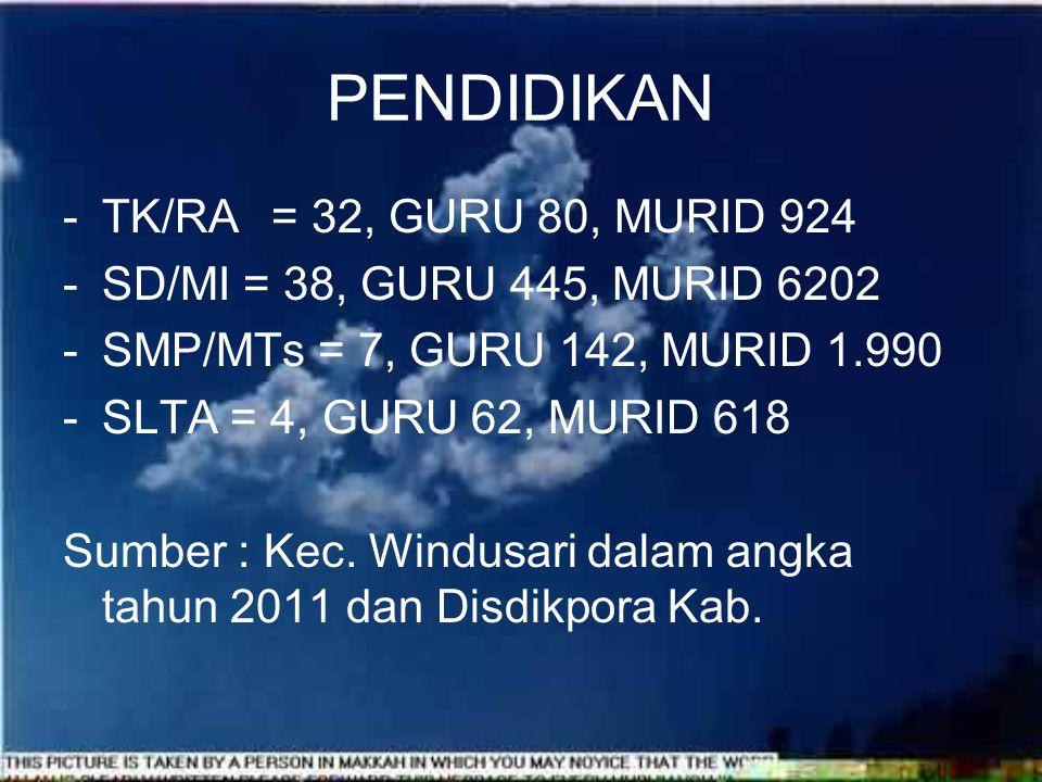 PENDIDIKAN TK/RA = 32, GURU 80, MURID 924