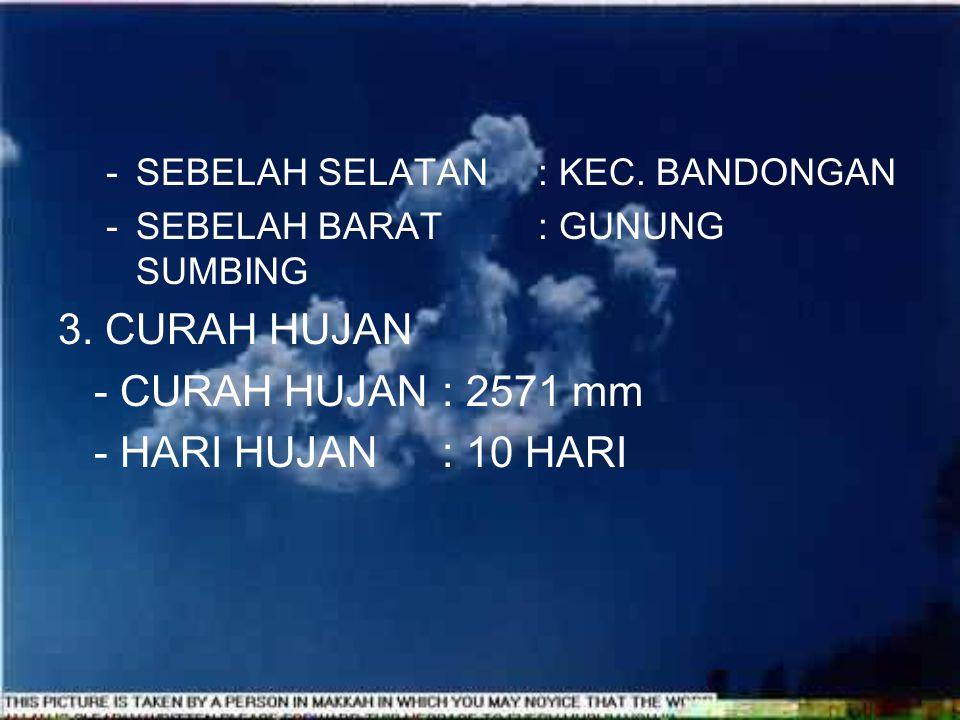 3. CURAH HUJAN - CURAH HUJAN : 2571 mm - HARI HUJAN : 10 HARI