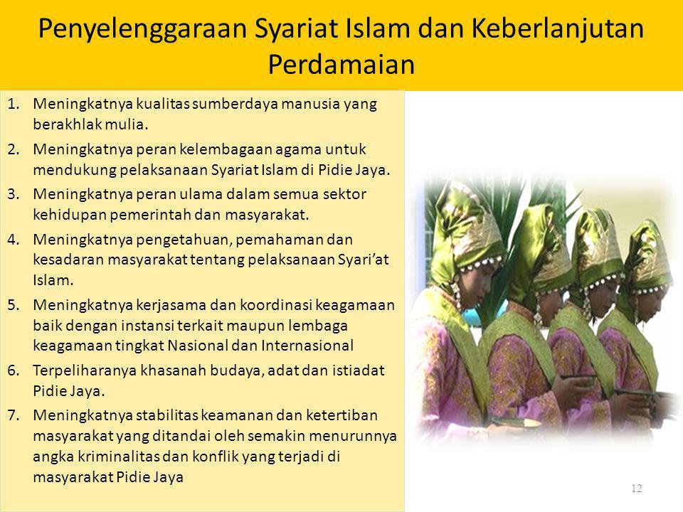 Penyelenggaraan Syariat Islam dan Keberlanjutan Perdamaian
