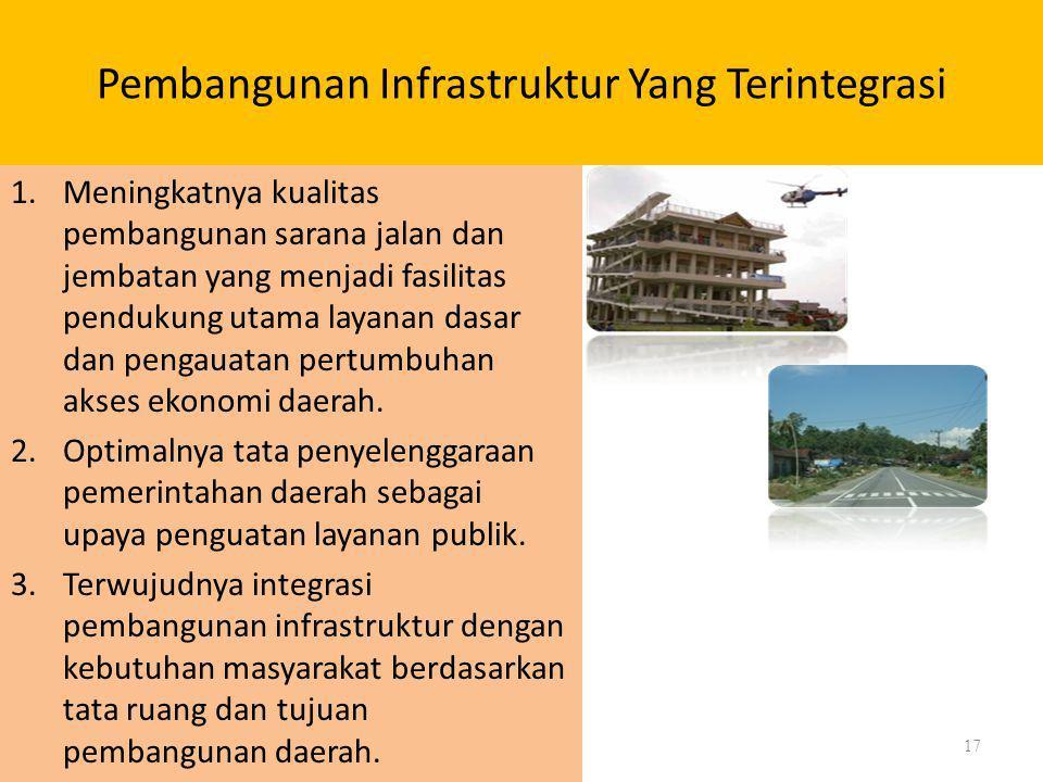 Pembangunan Infrastruktur Yang Terintegrasi