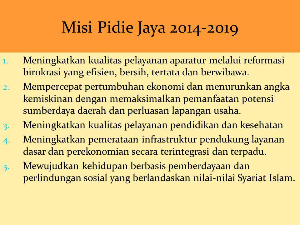 Misi Pidie Jaya 2014-2019 Meningkatkan kualitas pelayanan aparatur melalui reformasi birokrasi yang efisien, bersih, tertata dan berwibawa.
