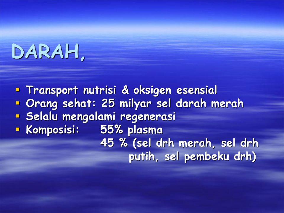 DARAH, Transport nutrisi & oksigen esensial