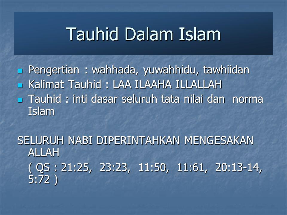 Tauhid Dalam Islam Pengertian : wahhada, yuwahhidu, tawhiidan