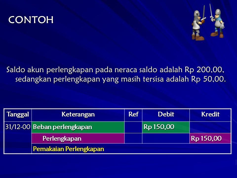 CONTOH Saldo akun perlengkapan pada neraca saldo adalah Rp 200,00, sedangkan perlengkapan yang masih tersisa adalah Rp 50,00.