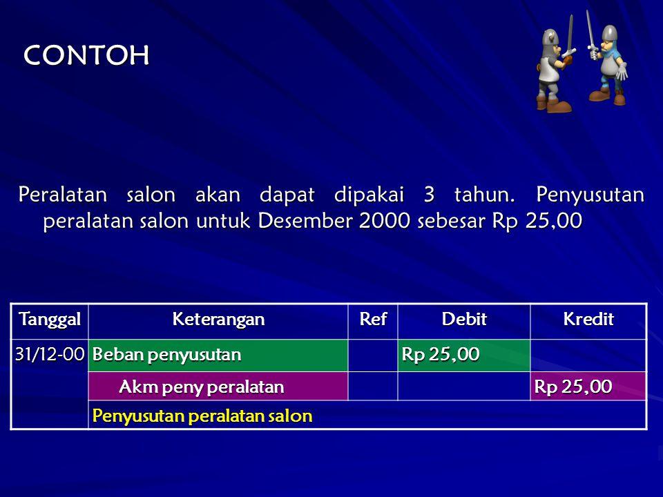 CONTOH Peralatan salon akan dapat dipakai 3 tahun. Penyusutan peralatan salon untuk Desember 2000 sebesar Rp 25,00.