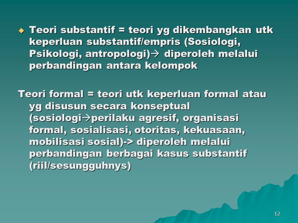 Teori substantif = teori yg dikembangkan utk keperluan substantif/empris (Sosiologi, Psikologi, antropologi) diperoleh melalui perbandingan antara kelompok