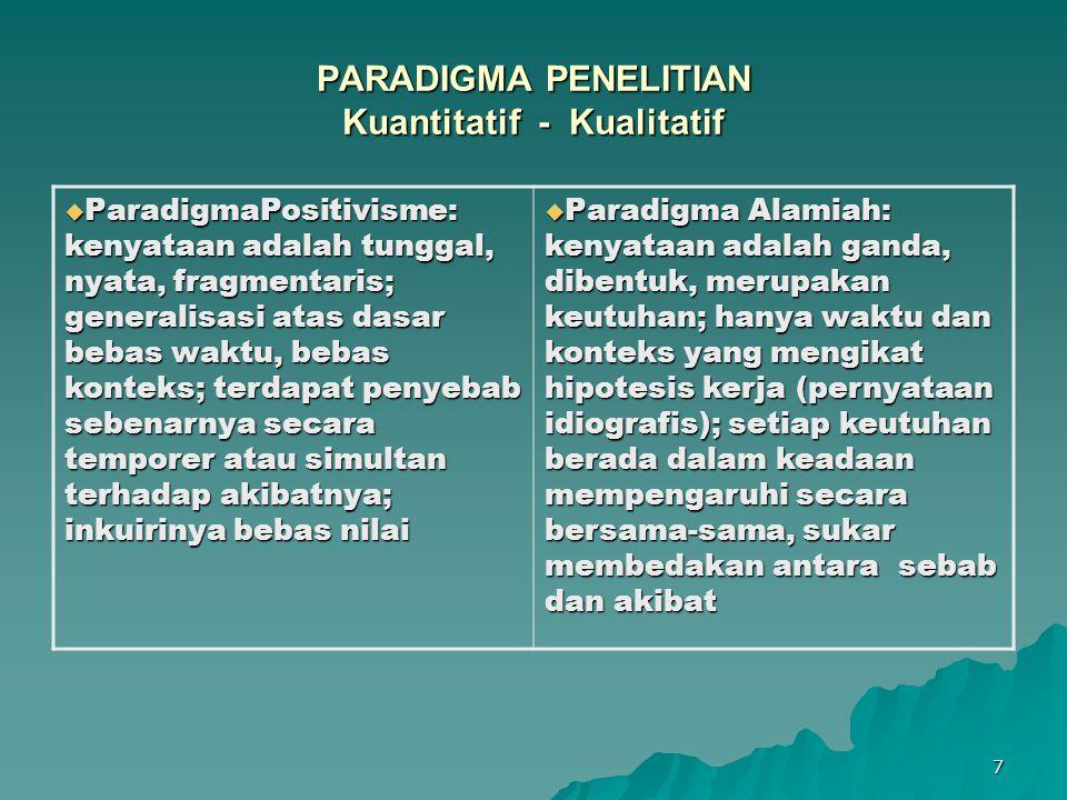 PARADIGMA PENELITIAN Kuantitatif - Kualitatif