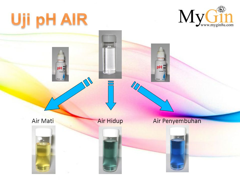 Uji pH AIR Air Mati Air Hidup Air Penyembuhan