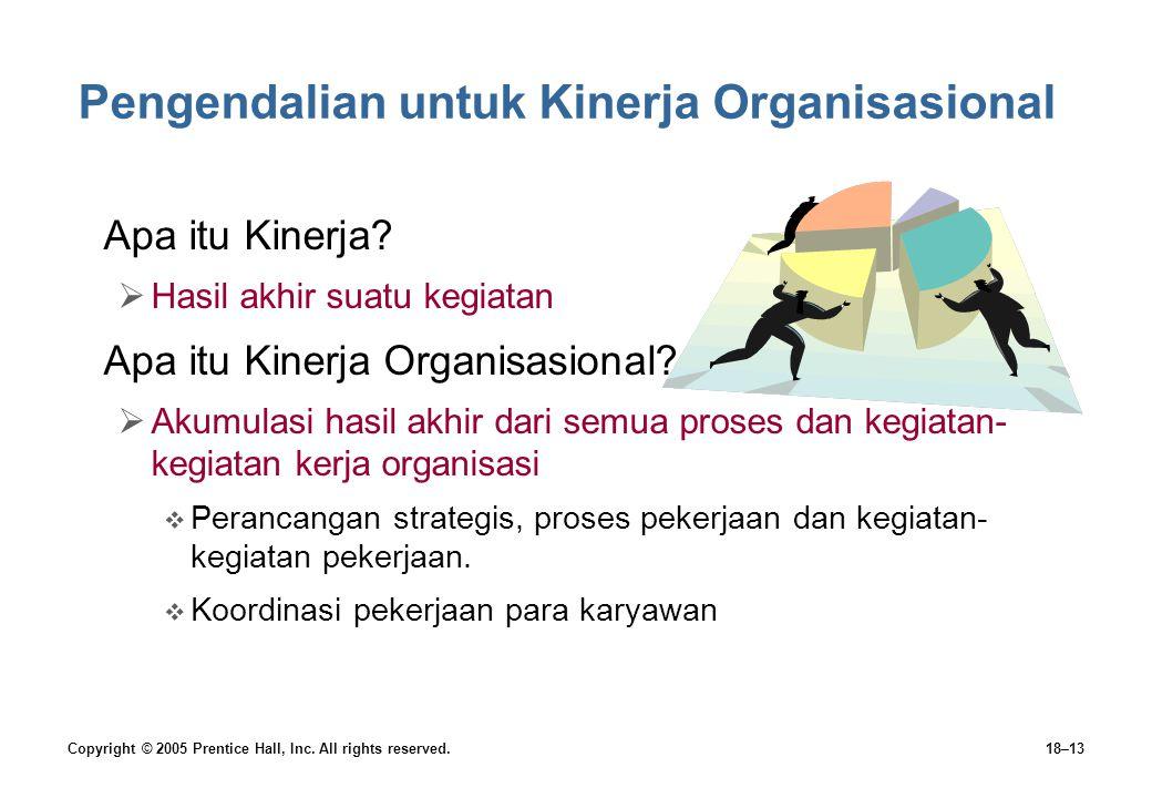 Pengendalian untuk Kinerja Organisasional