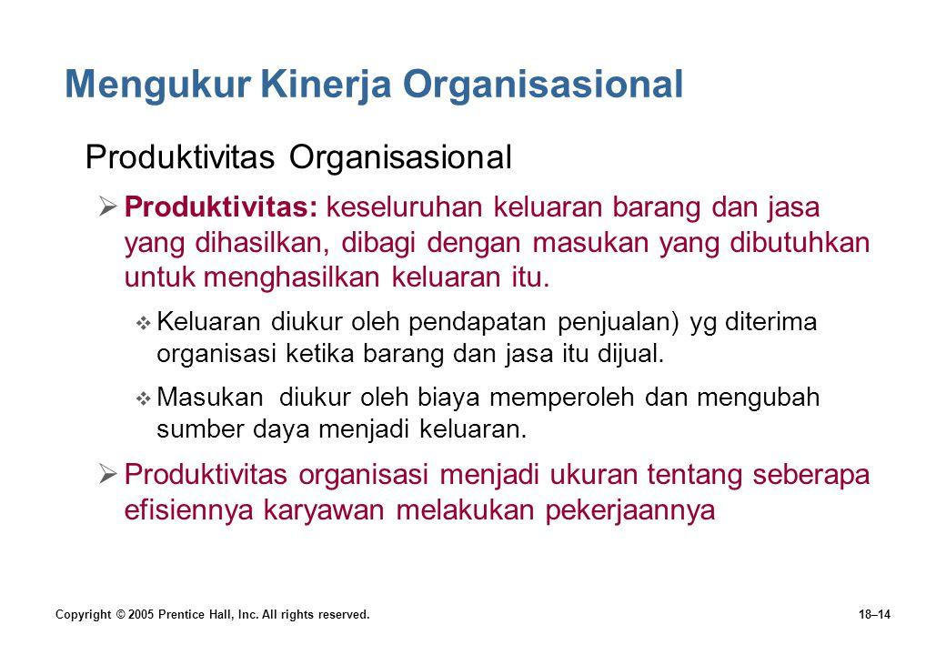 Mengukur Kinerja Organisasional