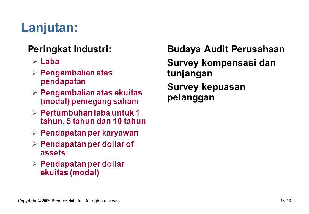 Lanjutan: Peringkat Industri: Budaya Audit Perusahaan