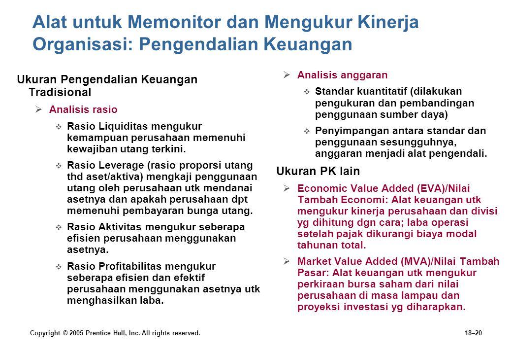 Alat untuk Memonitor dan Mengukur Kinerja Organisasi: Pengendalian Keuangan
