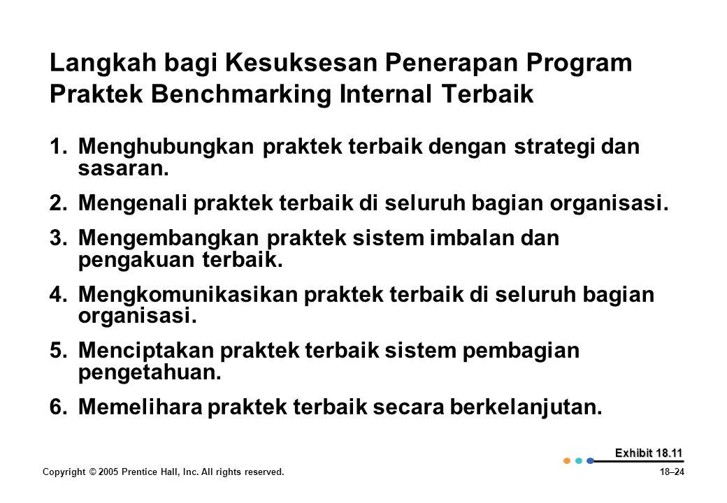 Langkah bagi Kesuksesan Penerapan Program Praktek Benchmarking Internal Terbaik