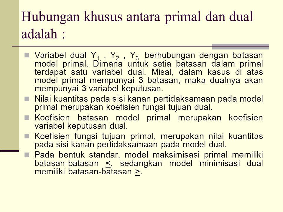 Hubungan khusus antara primal dan dual adalah :