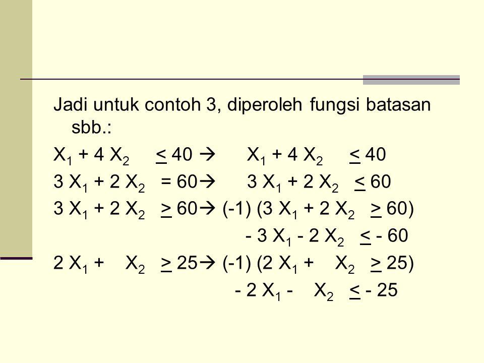 Jadi untuk contoh 3, diperoleh fungsi batasan sbb
