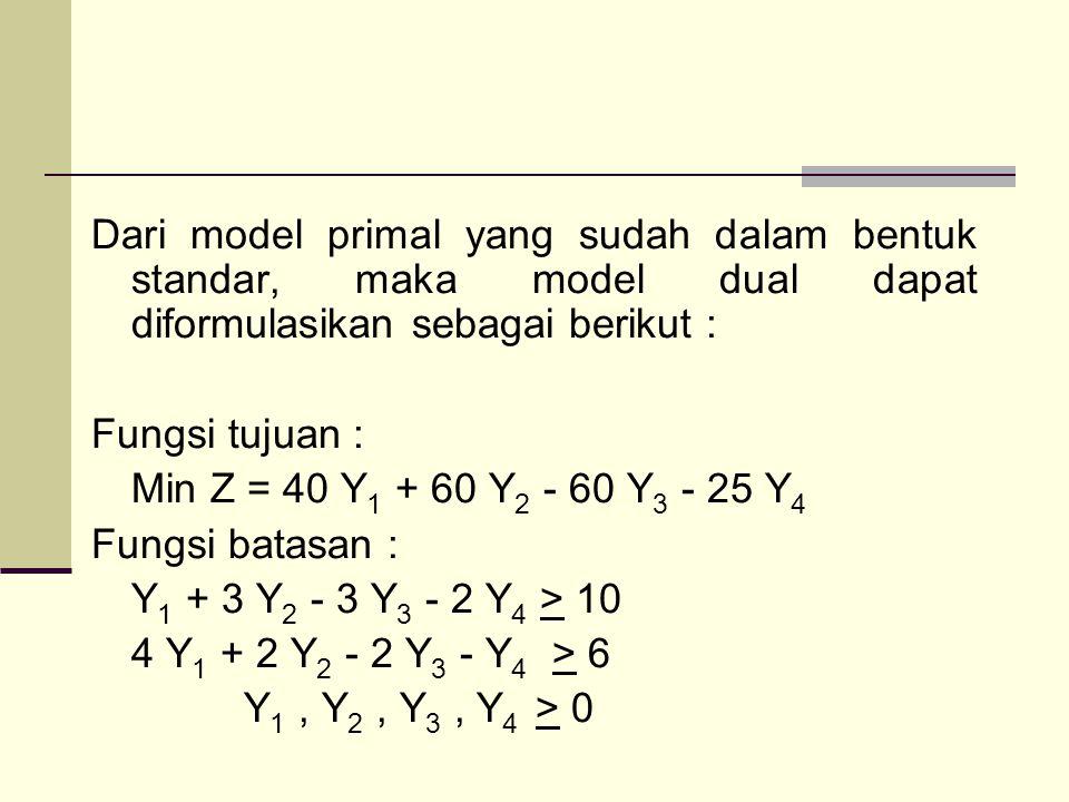 Dari model primal yang sudah dalam bentuk standar, maka model dual dapat diformulasikan sebagai berikut : Fungsi tujuan : Min Z = 40 Y1 + 60 Y2 - 60 Y3 - 25 Y4 Fungsi batasan : Y1 + 3 Y2 - 3 Y3 - 2 Y4 > 10 4 Y1 + 2 Y2 - 2 Y3 - Y4 > 6 Y1 , Y2 , Y3 , Y4 > 0