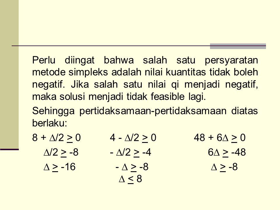 Perlu diingat bahwa salah satu persyaratan metode simpleks adalah nilai kuantitas tidak boleh negatif.