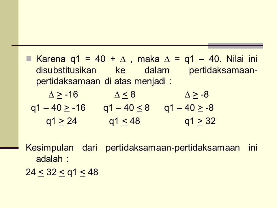 Karena q1 = 40 + ∆ , maka ∆ = q1 – 40. Nilai ini disubstitusikan ke dalam pertidaksamaan-pertidaksamaan di atas menjadi :
