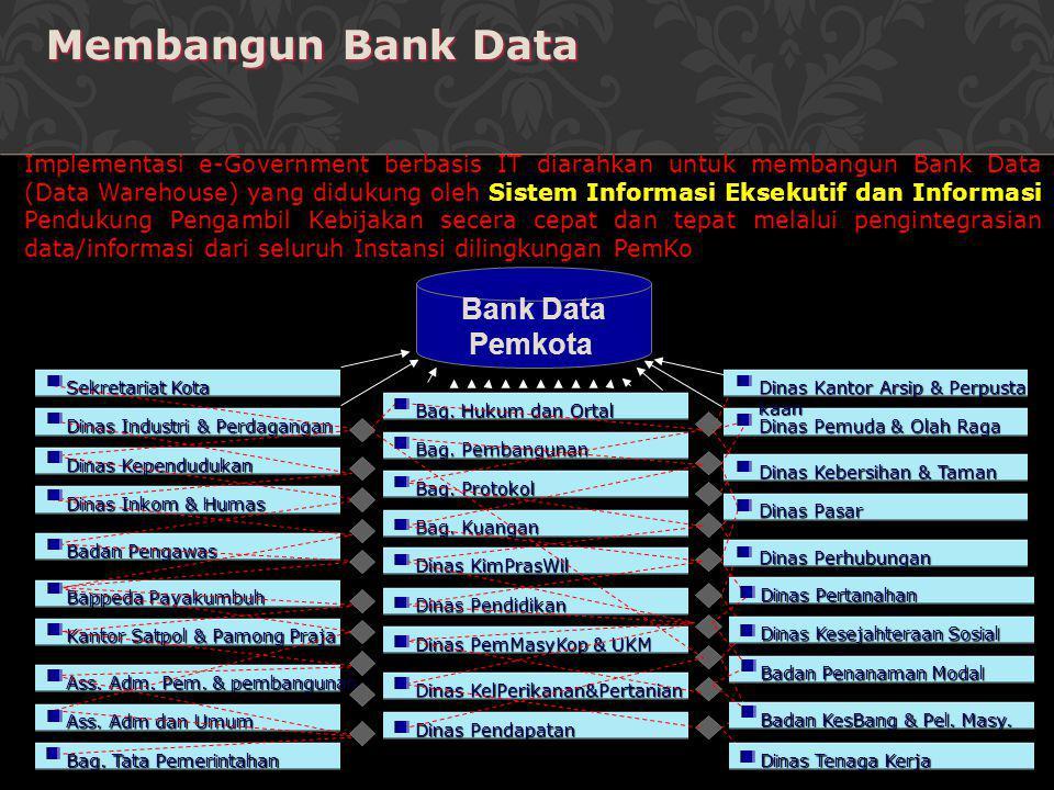 Membangun Bank Data Bank Data Pemkota