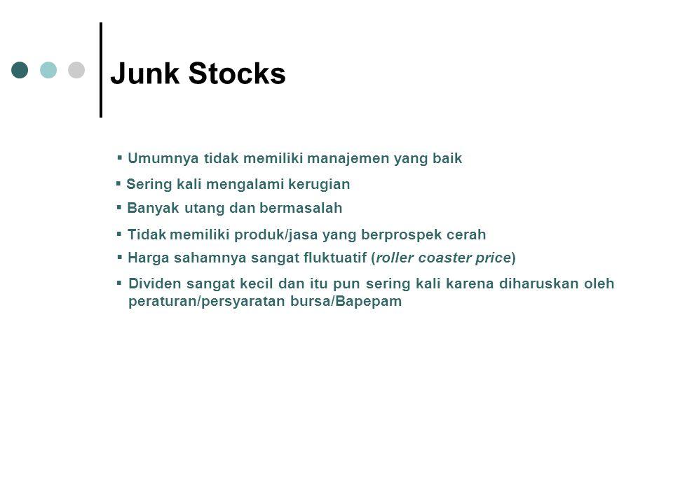Junk Stocks Umumnya tidak memiliki manajemen yang baik