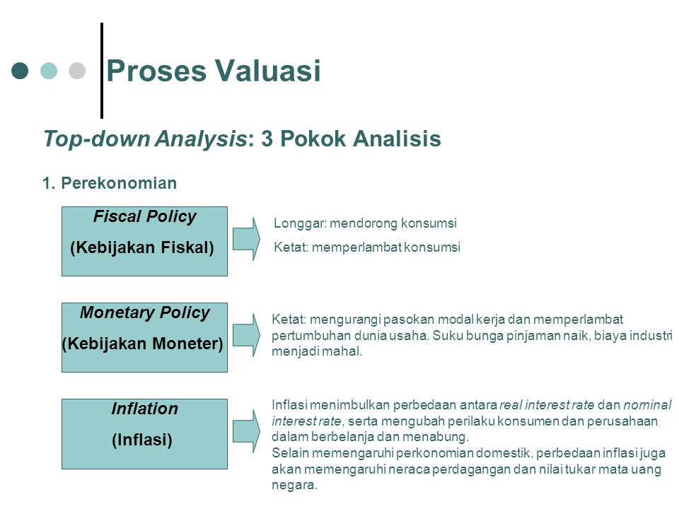 Proses Valuasi Top-down Analysis: 3 Pokok Analisis 1. Perekonomian