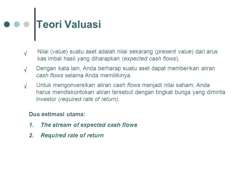 Teori Valuasi Nilai (value) suatu aset adalah nilai sekarang (present value) dari arus kas imbal hasil yang diharapkan (expected cash flows).