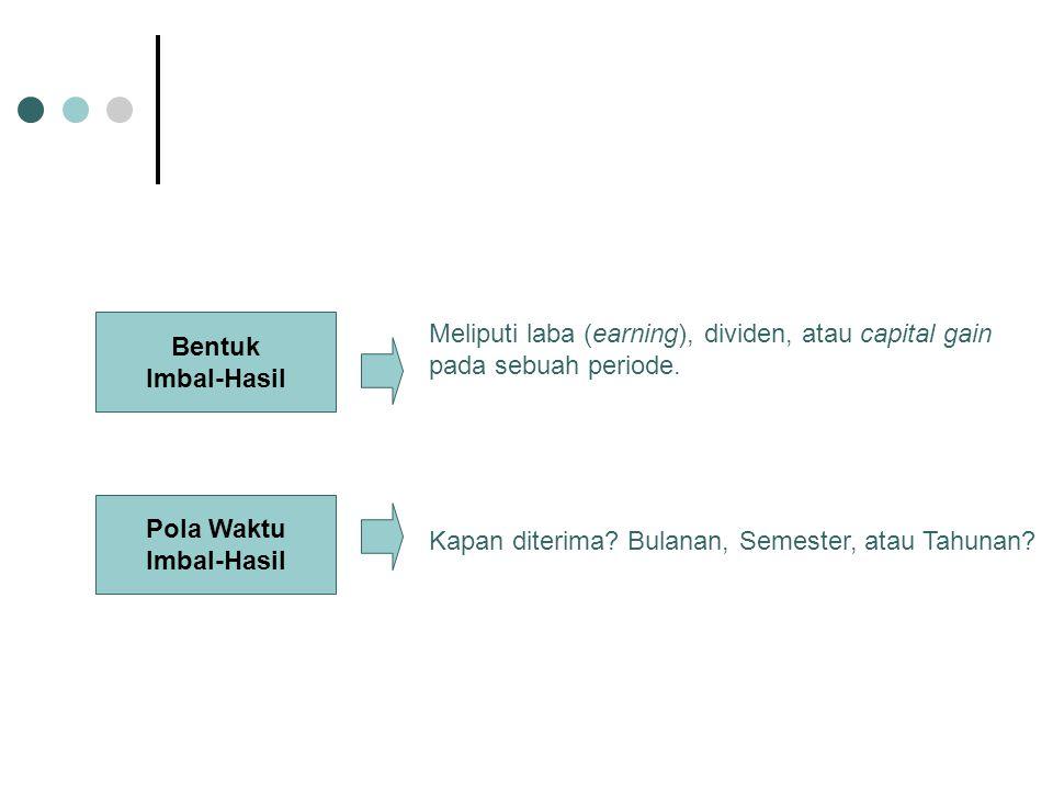 Bentuk Imbal-Hasil. Meliputi laba (earning), dividen, atau capital gain pada sebuah periode. Pola Waktu.