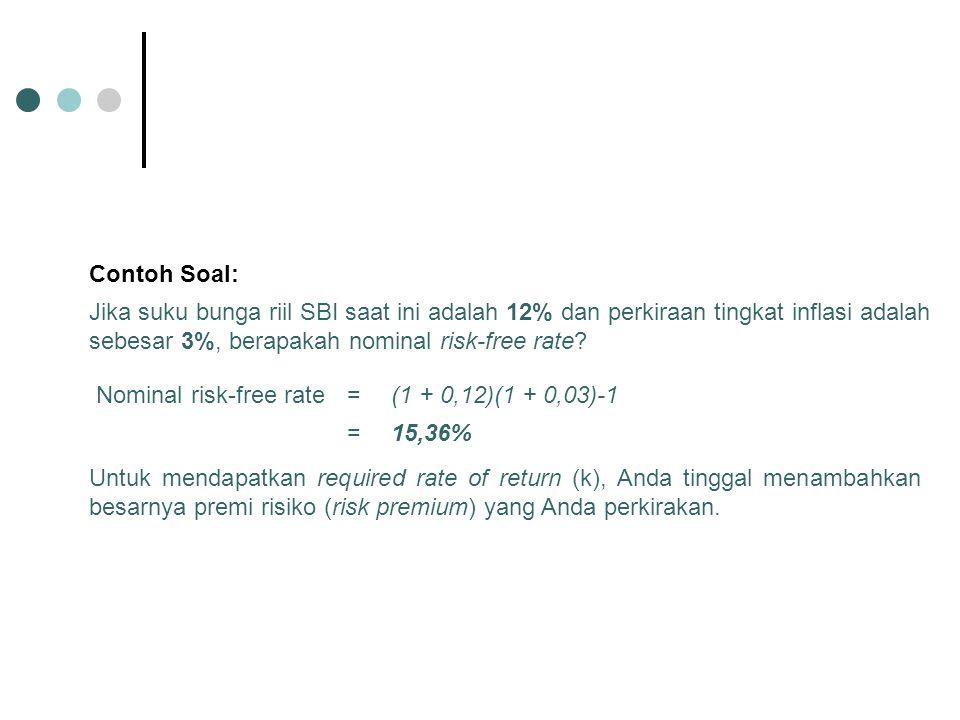 Contoh Soal: Jika suku bunga riil SBI saat ini adalah 12% dan perkiraan tingkat inflasi adalah sebesar 3%, berapakah nominal risk-free rate