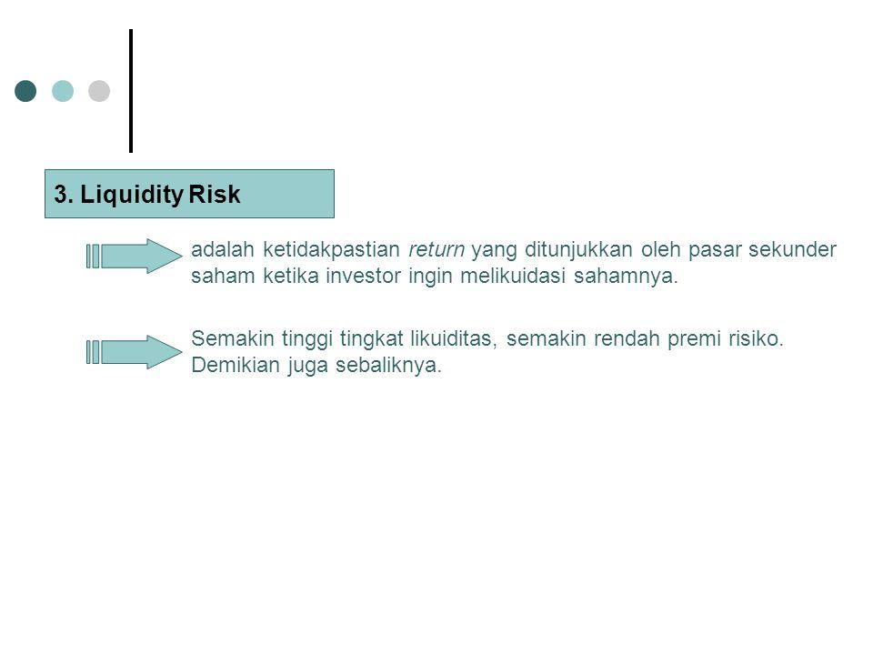 3. Liquidity Risk adalah ketidakpastian return yang ditunjukkan oleh pasar sekunder saham ketika investor ingin melikuidasi sahamnya.