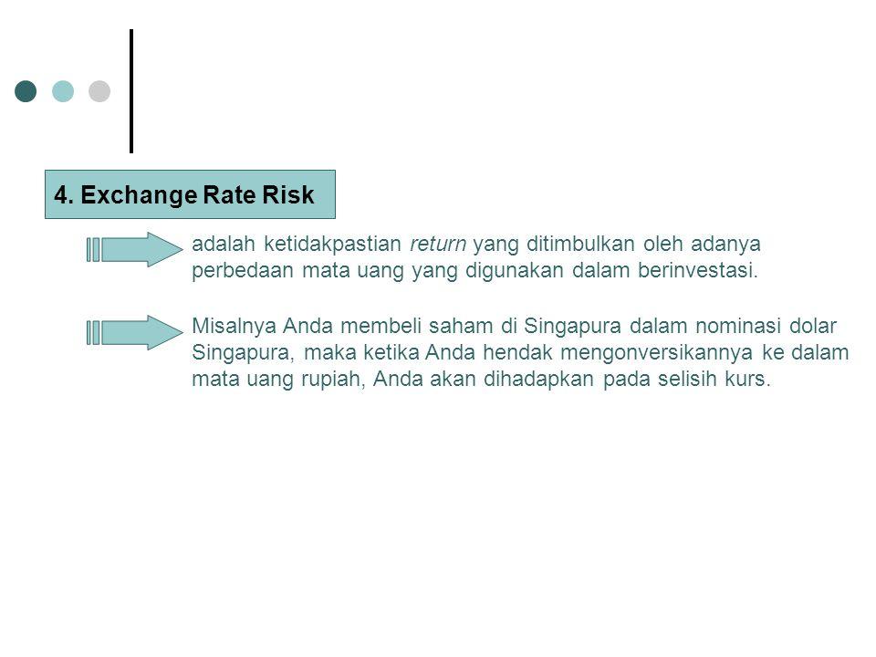 4. Exchange Rate Risk adalah ketidakpastian return yang ditimbulkan oleh adanya perbedaan mata uang yang digunakan dalam berinvestasi.