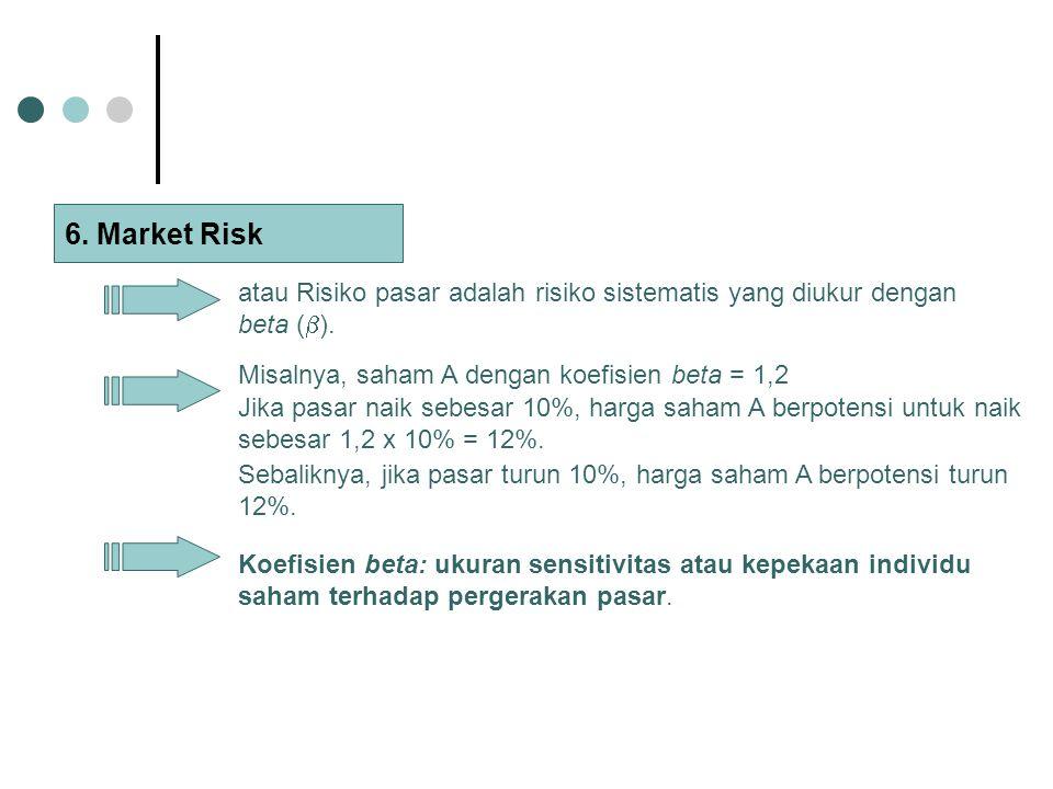 6. Market Risk atau Risiko pasar adalah risiko sistematis yang diukur dengan beta (). Misalnya, saham A dengan koefisien beta = 1,2.