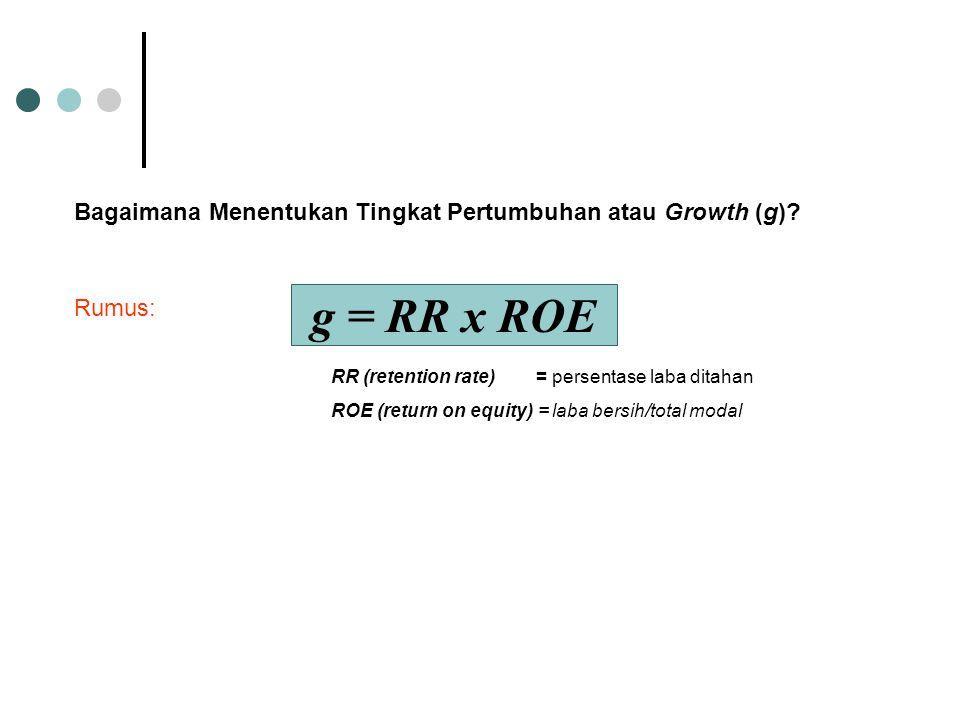 g = RR x ROE Bagaimana Menentukan Tingkat Pertumbuhan atau Growth (g)