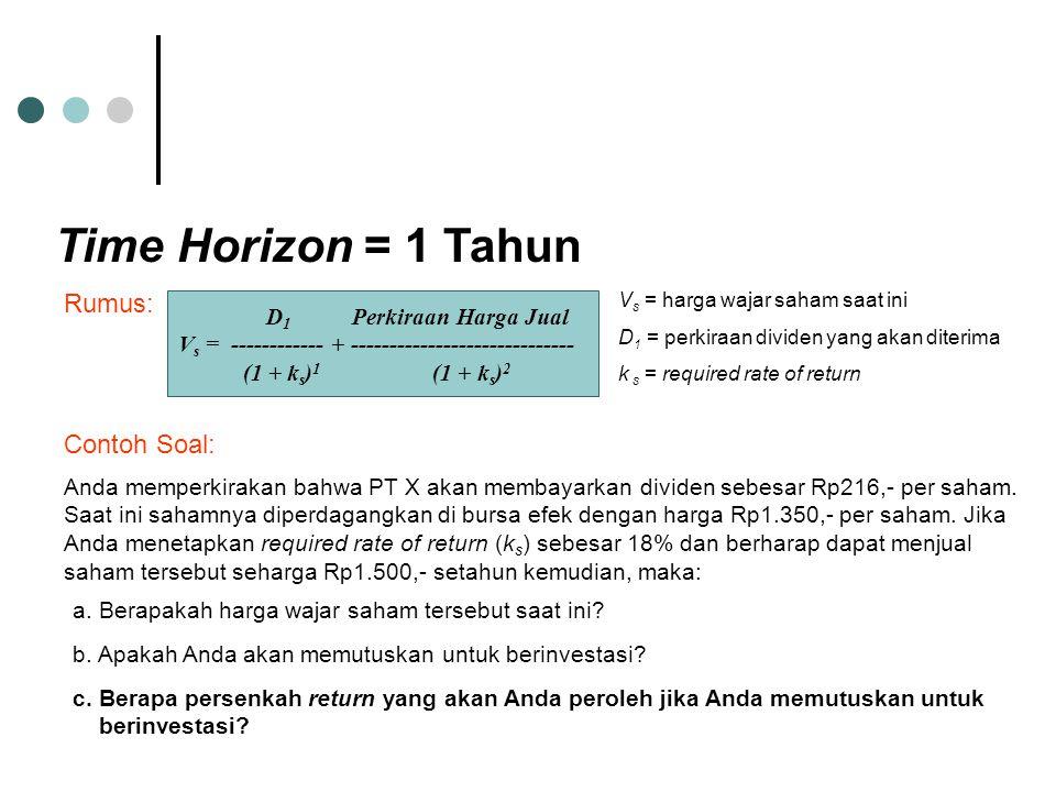 Time Horizon = 1 Tahun Rumus: Contoh Soal: D1 Perkiraan Harga Jual