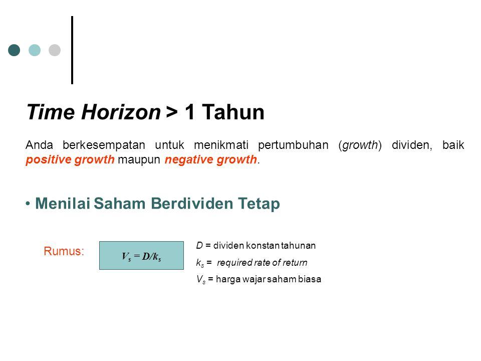 Time Horizon > 1 Tahun