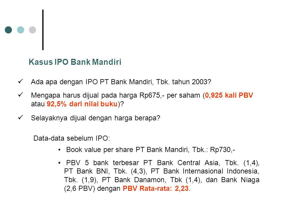 Kasus IPO Bank Mandiri 