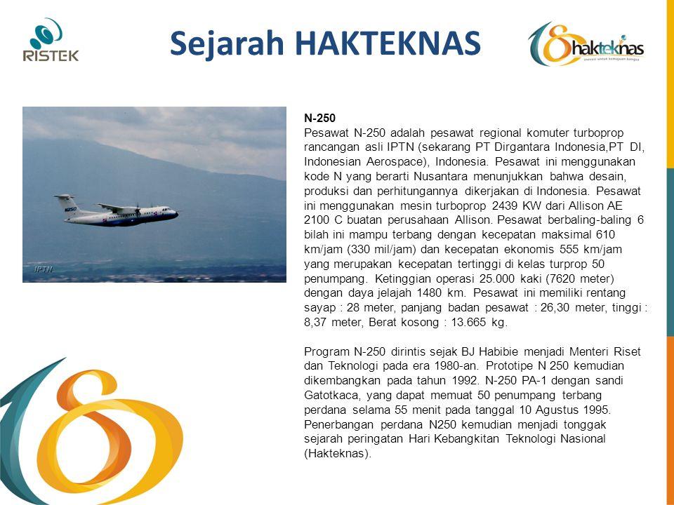 Sejarah HAKTEKNAS N-250.