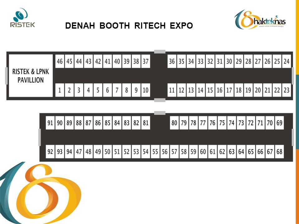 DENAH BOOTH RITECH EXPO