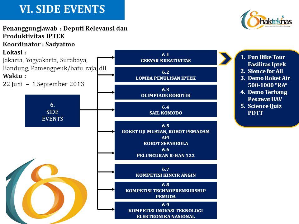VI. SIDE EVENTS Penanggungjawab : Deputi Relevansi dan Produktivitas IPTEK. Koordinator : Sadyatmo.