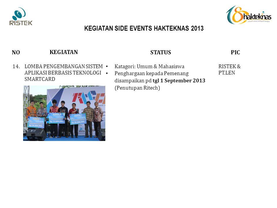 KEGIATAN SIDE EVENTS HAKTEKNAS 2013
